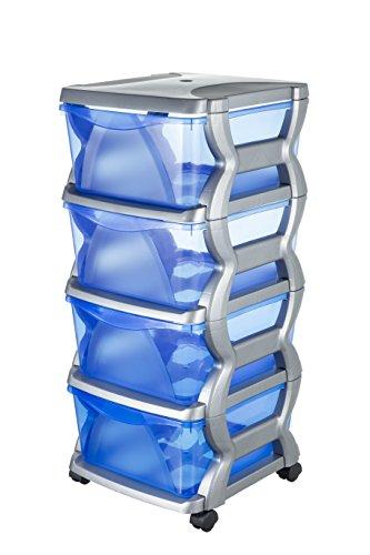 Cassettiere In Plastica Con Ruote.Cassettiere In Plastica Con Ruote Lascuolaversoexpo