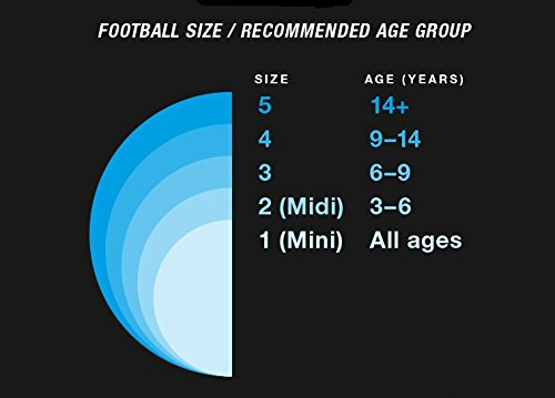Mitre Malmo Training Football  Multi-Colour  Size 4