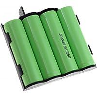 Batería para Compex de tipo 941210