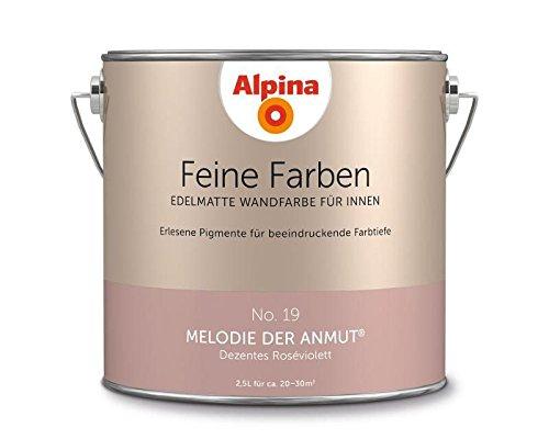 ALPINA Produktdetails</b>