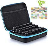 Essential Oil Cases Review and Comparison
