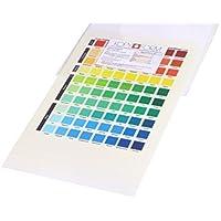 KOPYFORM Choco Sheets® DIN A4, 25 Blatt Transferfolien Schokolade (TP525)