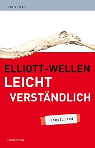 Elliott-Wellen leicht verständlich - simplified - Zeigt Wellen