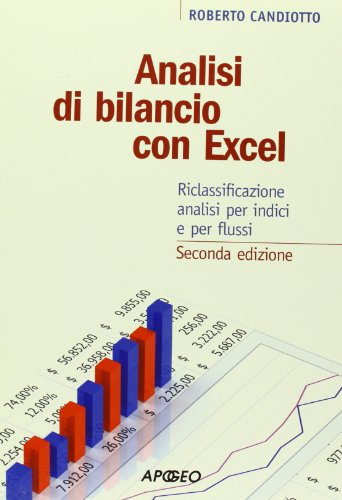 Analisi di bilancio con Excel