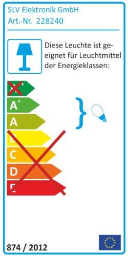 Slv adjust - Luminaria pared/techo hqi-t 70w circular