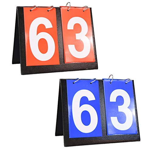 Botepon Portable Flip Scoreboard - Score Board for Baseball Football Soccer Ping Pong Football Volleyball Basketball Table Tennis Track & Field Curling Fencing Rugby Ice Hockey (1 Blue 1 Red)