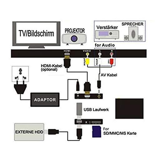 Full HD 1080P 3 Ausgänge HDMI VGA AV USB-Karte Mini Multimedia Player H7