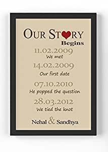 Beautiful Story Frames Customised and Personalised for Couples, Write your Story with this Wall Hanging High Quality Frame, Perfect Gift for Anniversary, Husband, Wife