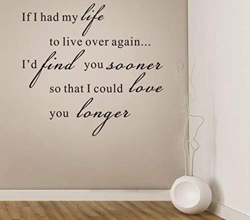 fssdd Wenn ich Mein Leben hätte, um Wieder zu Leben Das Restaurant EIN Wohnzimmer Wandaufkleber Englisch zitiert Wohnkultur 49x57cm - Um Zu Leben Wieder