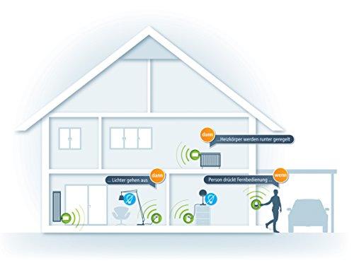 Devolo Home Control Heizkörperthermostat weiß (Heizungssteuerung Smart Home per iOS/Android App, Smart-Home Aktor, Z-Wave, leise, einfache Installation, komfort, Sensor) - 4