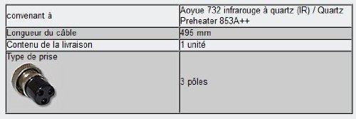 AOYUE Pièce détachée SN005 Sonde de Température Int732 B+C