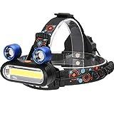 YAYUMD Linterna Frontal LED, Alta Potencia Linterna Cabeza, 3 Leds Lámpara de Ojo de Rana, USB Recargable Impermeable de Luz LED con,Acampada,Pescar,Senderismo,Lectura, Luz de Emergencia