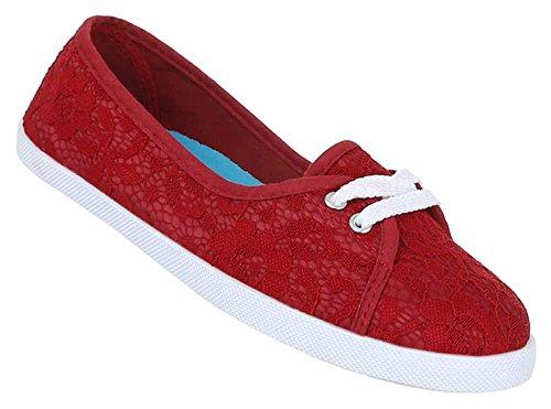 Damen Schuhe Halbschuhe Bequeme Leichte Slipper Trend im Sommer Weinrot