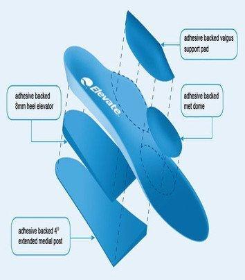 Talarmade Elevate Full Length - Dual Density Insoles - Medium by Talarmade