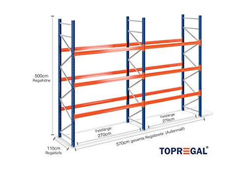 B-Ware 5,7m Palettenregal, 5m hoch, 110cm tief mit 3 Ebenen
