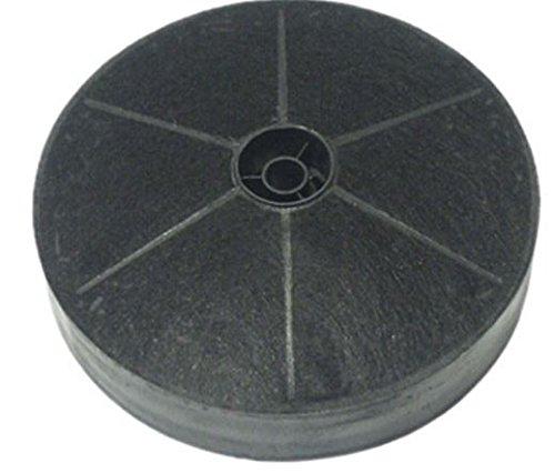 DREHFLEX-Filtro de carbon activo compatible con div.extractor campanas de escape por AEG-Electrolux/Turboair...