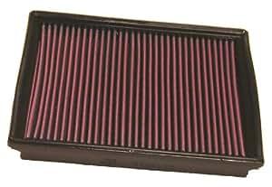 K&N 33-2862 Replacement Air Filter