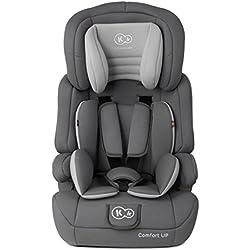 Kinderkraft Comfort UP, Silla de coche grupo 1/2/3, gris