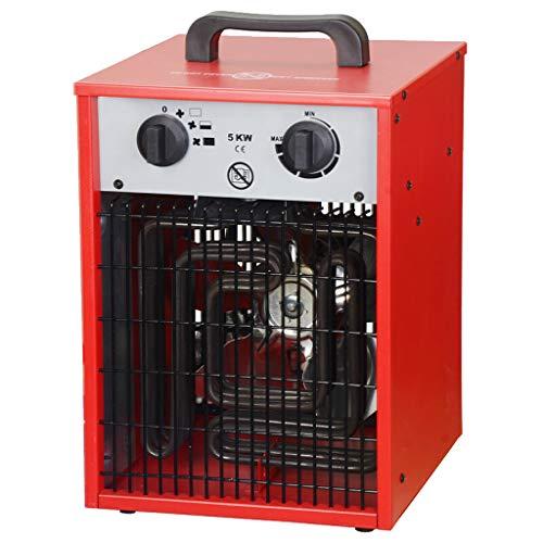 Calentadores eléctricos TX Calentadores industriales