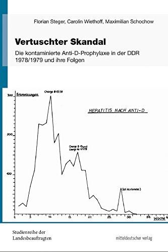Vertuschter Skandal: Die kontaminierte Anti-D-Prophylaxe in der DDR 1978/1979 und ihre Folgen (Studienreihe der Landesbeauftragten für die Unterlagen des ... der ehemaligen DDR in Sachsen-Anhalt)