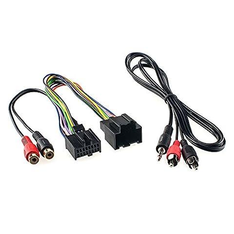 AUX-IN / Line-In Adapter (3,5mm Klinke / Cinch) für Saab 9.3 / 9.5 zum Anschluss von MP3-Player, iPod, iPhone, Laptop, Handy, Smartphone, CarPC, portabler DVD-Player, Laptop, und vielen mehr am Autoradio / (Rca Mobile Pda)