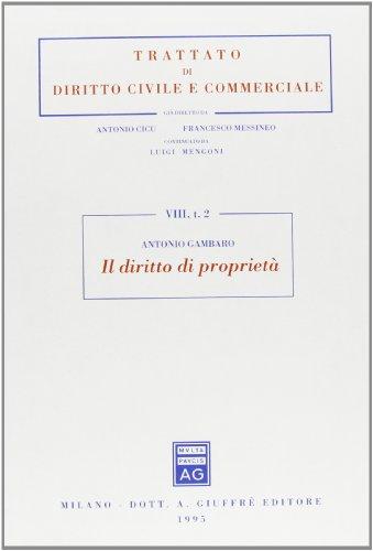 Il diritto di propriet
