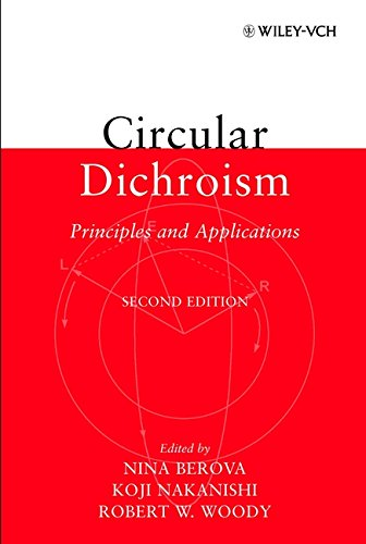 Circular Dichroism: Principles and Applications