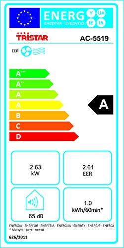 Tristar ac 5519 condizionatore d 39 aria classe energetica a for Climatizzatori classe energetica a
