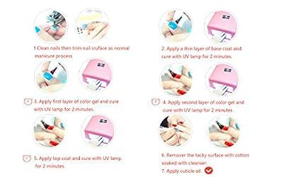Kanorine® GelPolish Temperature Color-Changing Chameleon Soak Off Gel Nail Art Polish UV LED Cured Manicure 10ml