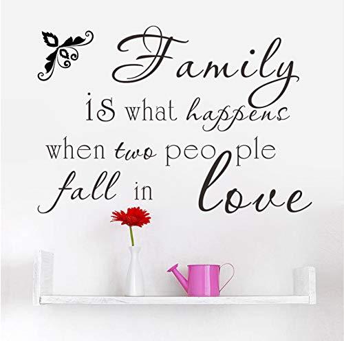 Wuyyii Familie Ist, Was Passiert, Wenn Zwei Menschen Sich Verlieben Wandaufkleber Schwarz Monogramm Englisch Worte Inspiration Wandtattoos Wandkunst 49X38Cm