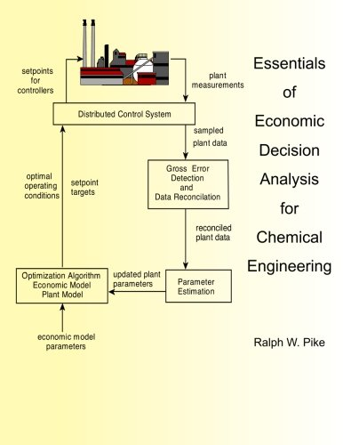 Essentials of Economic Decision Analysis for Chemical Engineering