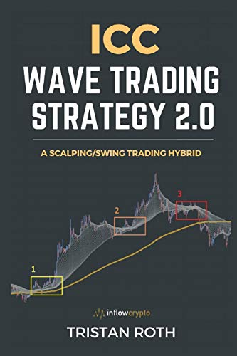 ICC WAVE TRADING STRATEGY 2.0: A scalping/swing trading hybrid (Shaped by straightforward rules and filled with practical examples to start your trading business) (Inflow-Crypto Club, Band 3)
