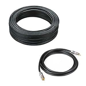 Teufel 5.1 Heimkino Kabel-Set 30qm Standard C3025S - Verwendung: 5.1-Heimkino-Lautsprecher-Set an AV-Receiver