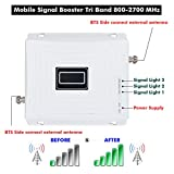 AllExtreme EXMSB1P Cell Phone Signal Booster Tri Band Mobile Network Amplifier Repeater Universal