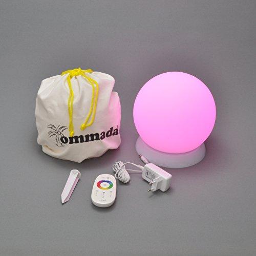ommada OM-20-IRC