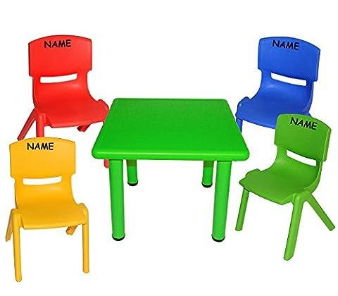 5 tlg. Set: Sitzgruppe - Tisch + 4 Kinderstühle - BUNT - incl. Namen - stapelbar / kippsicher / bis 100 kg belastbar - für INNEN & AUßEN - Plastik / Kunststoff - Stuhl Stühle / Kinderzimmer / Kindertisch - Kinder - Gartenmöbel Kindertischgruppe - Tischgruppe / Kindermöbel für Mädchen & (Stapelbare Teile)