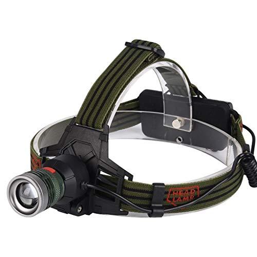 CS-LJ Stirnlampe LED wiederaufladbare USB-Scheinwerfer 3-Modus-Taschenlampe Camping Outdoor-Taschenlampe