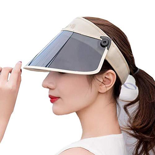 SCJ Sonnenhüte Hüte Sonnenschutzkappe Visier UV-Schutz Einstellbarer Winkel Mit getönter transparenter Abdeckung Flexible Stirnbandkappe (Farbe: 12, Größe: 54-60 cm) (Zoll Visier 7 Bildschirm)