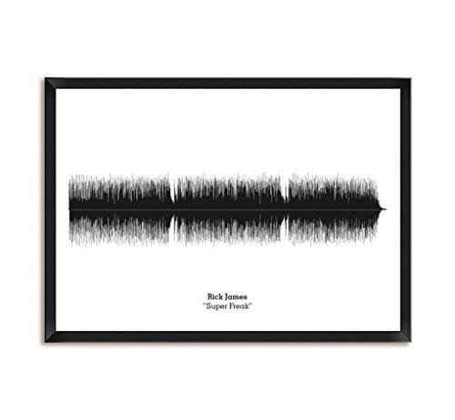Lab No. 4 Rick James Super Freak Song Soundwave Music Framed Poster