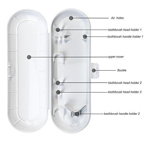 nincha portátil estuche de viaje cepillo de dientes eléctrico de ... f0eccce97bca
