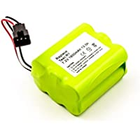 Batterie compatible pour Teac R1
