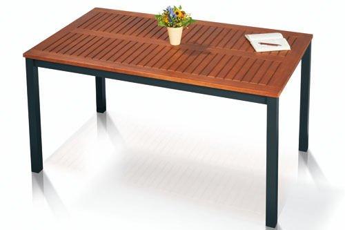 Gartentische Eukalyptus Im Vergleich Beste Tische De