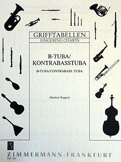 GRIFFTABELLE TUBA IN B (3-4 VENTILE) - arrangiert für TUBA in B [Noten / Sheetmusic] Komponist: HOPPERT (Tuba Ventil)