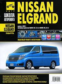 Nissan Elgrand. Rukovodstvo po ekspluatatsii, tehnicheskomu obsluzhivaniyu i remontu