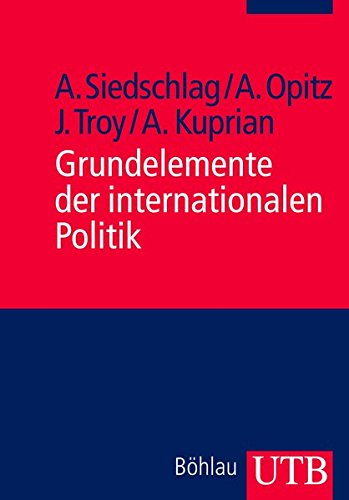 Grundelemente der internationalen Politik