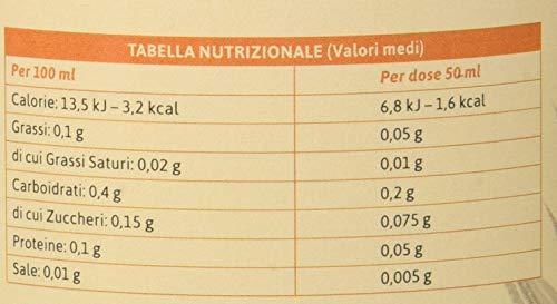 SUCCO DI ALOE VERA Salugea - 100% puro da agricoltura biologica - Integratore detox, antiossidante e depurante, supporta digestione e difese immunitarie - 500 ml - Flacone in vetro scuro farmaceutico