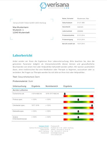 Gesundheitscheck Darm PLUS – Stuhltest für Leaky Gut/Durchlässiger Darm, Candida, Darmbakterien & Darmflora Status, Helicobacter-pylori, Alpha-1-Antitrypsin, Darmentzündungen –