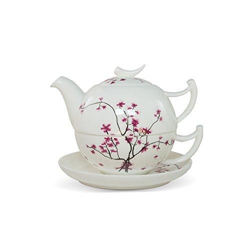 TeaLogic Tea for one