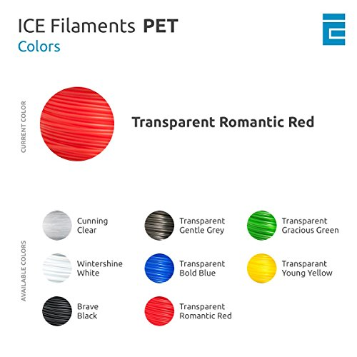 ICE FILAMENTS ICEFIL1PET154 PET Filament, 1,75 mm, 0,75 kg, Transparent Romantic Red - 3