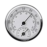 BIlinli Medidor de Humedad de Temperatura montado en la Pared Termómetro e higrómetro Instrumentos meteorológicos Medidores de Humedad de Temperatura para Sala de Sauna Hogar
